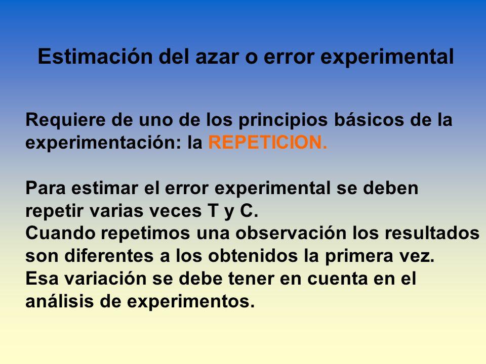 Estimación del azar o error experimental
