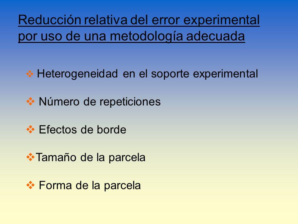 Reducción relativa del error experimental por uso de una metodología adecuada