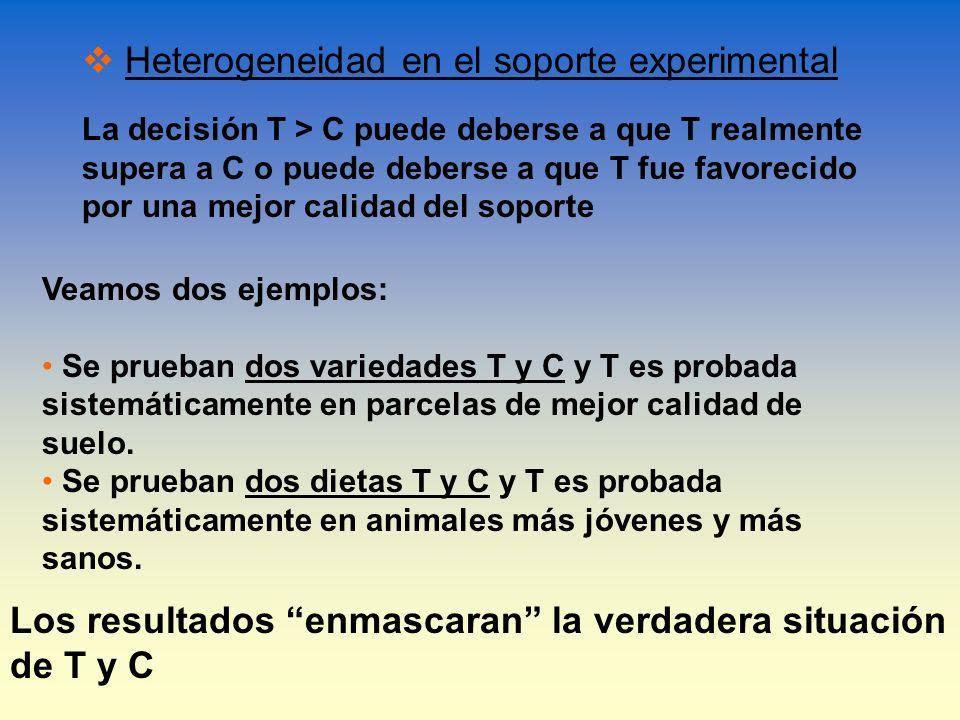Heterogeneidad en el soporte experimental