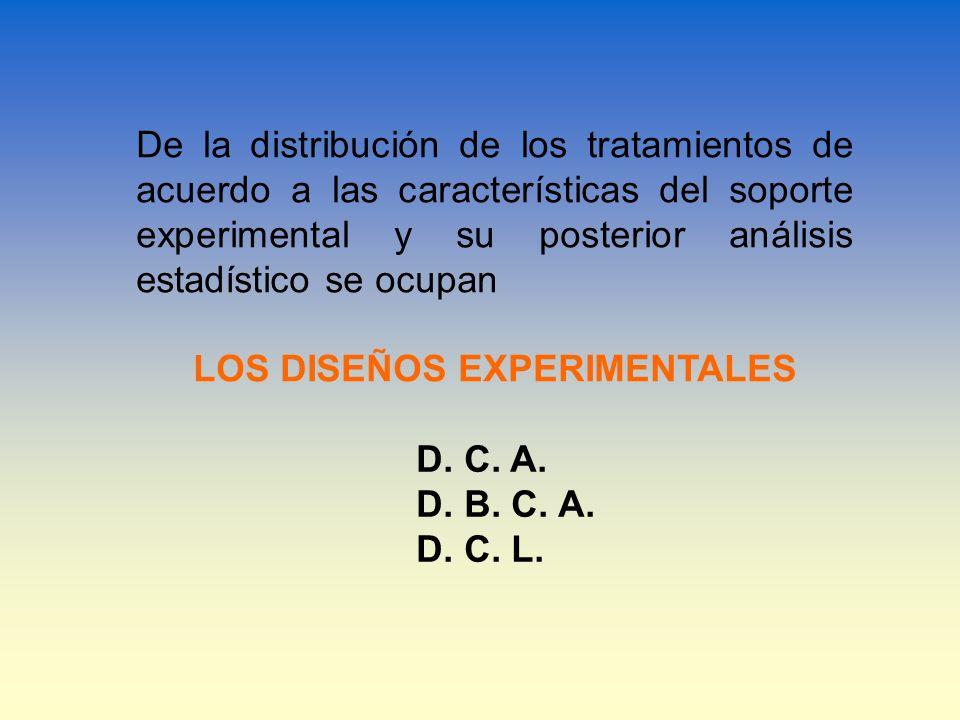 LOS DISEÑOS EXPERIMENTALES