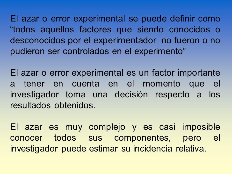 El azar o error experimental se puede definir como todos aquellos factores que siendo conocidos o desconocidos por el experimentador no fueron o no pudieron ser controlados en el experimento