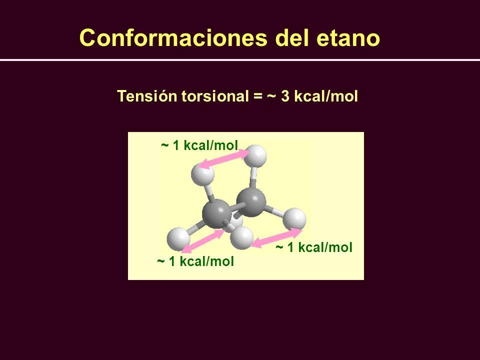 Tensión torsional = ~ 3 kcal/mol