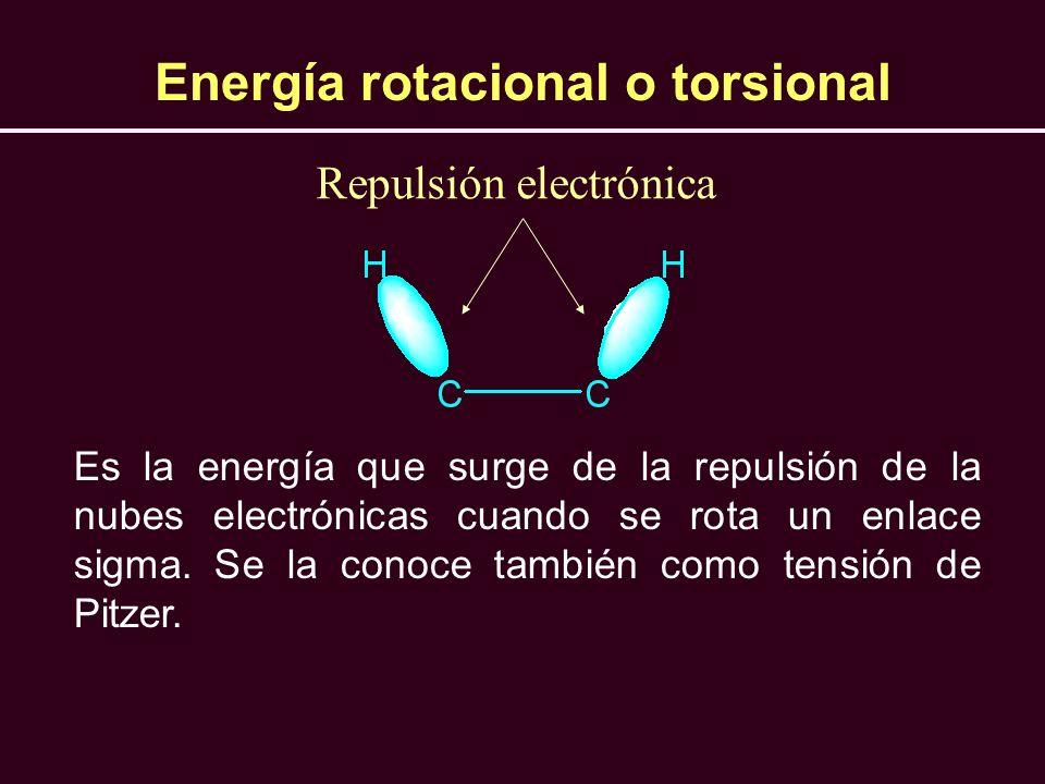 Energía rotacional o torsional