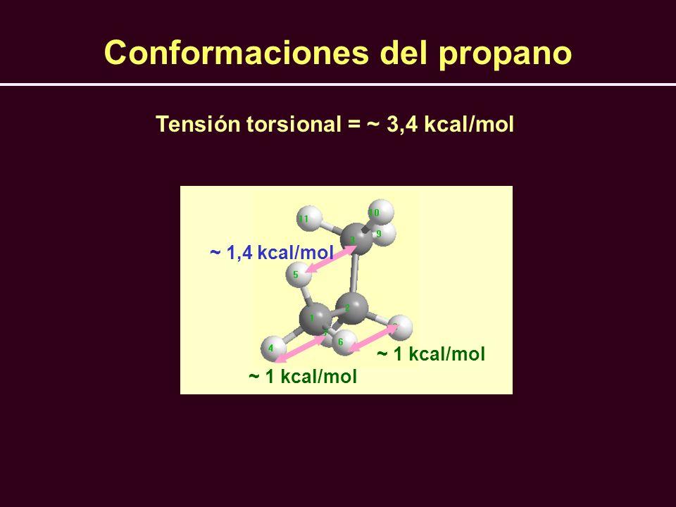 Conformaciones del propano Tensión torsional = ~ 3,4 kcal/mol