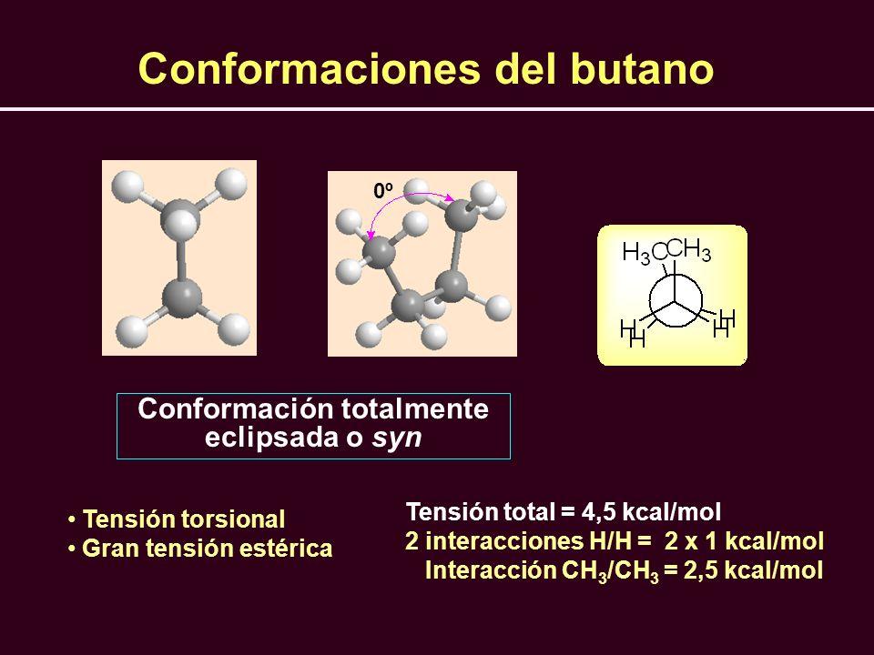 Conformaciones del butano Conformación totalmente eclipsada o syn