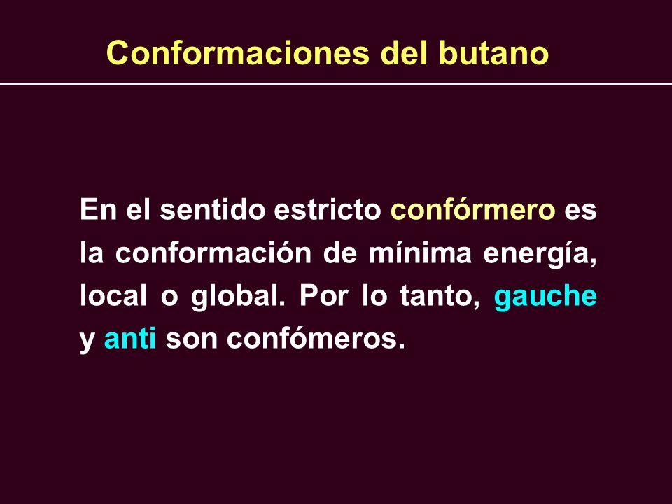 Conformaciones del butano
