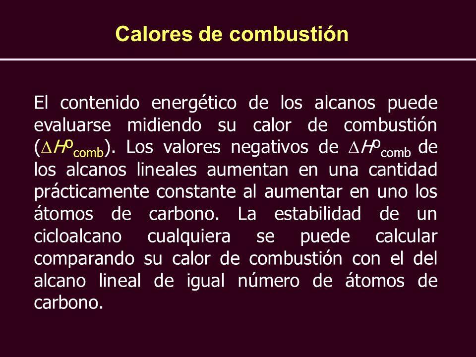 Calores de combustión