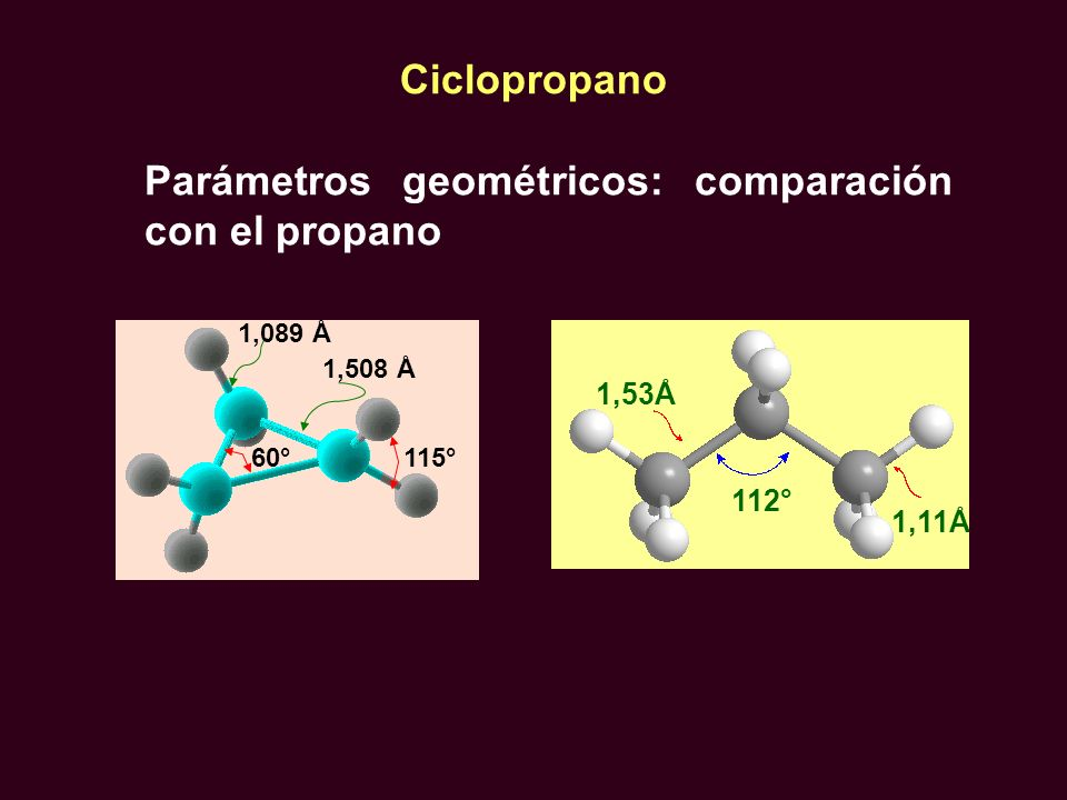 Parámetros geométricos: comparación con el propano
