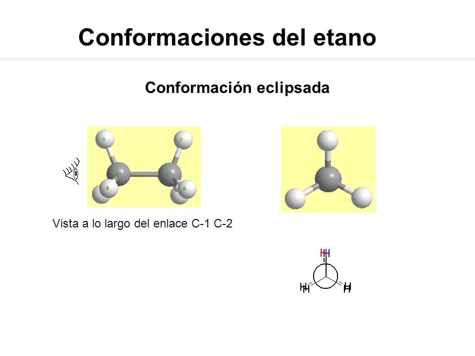 Conformación eclipsada