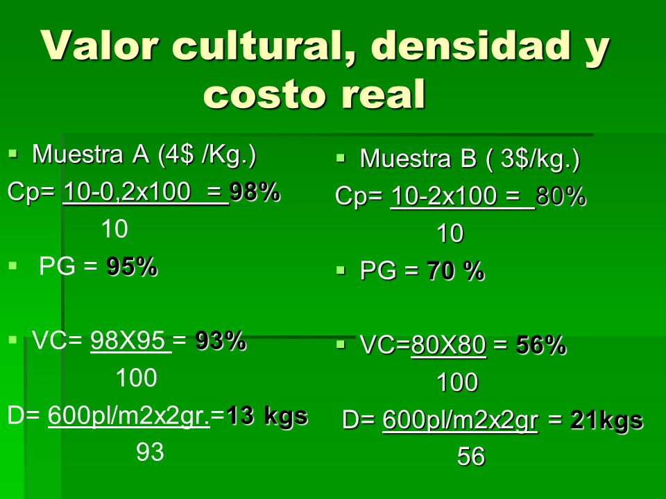 Valor cultural, densidad y costo real