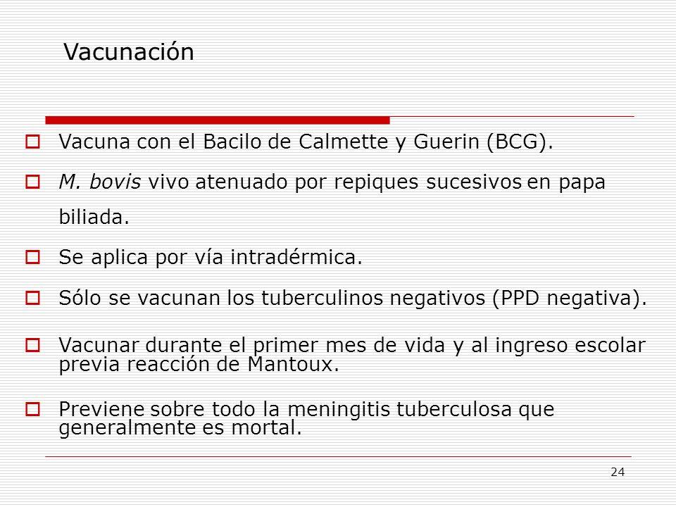 Vacunación Vacuna con el Bacilo de Calmette y Guerin (BCG).