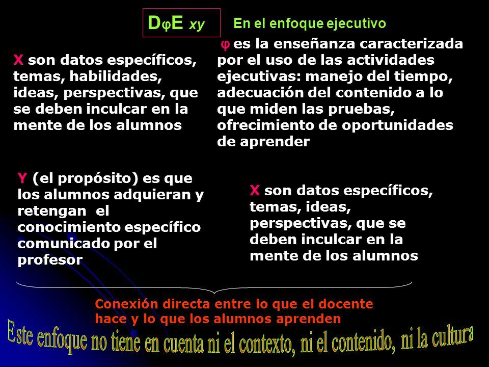 DφE xy En el enfoque ejecutivo.