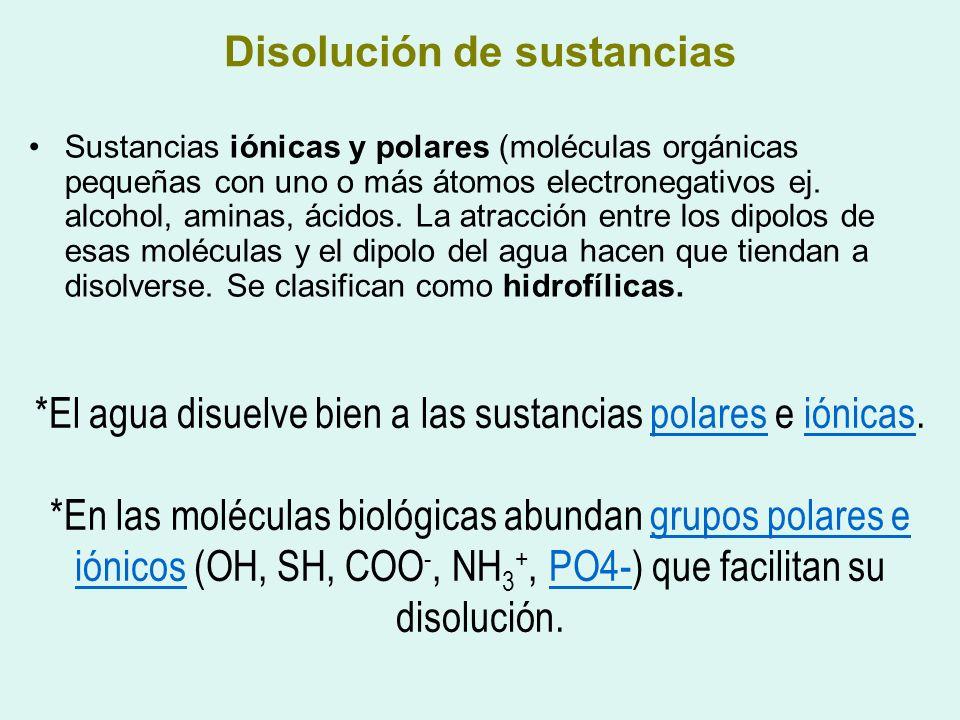 Disolución de sustancias