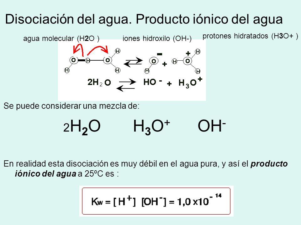 Disociación del agua. Producto iónico del agua