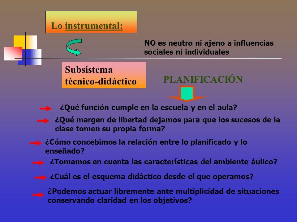 Subsistema técnico-didáctico PLANIFICACIÓN