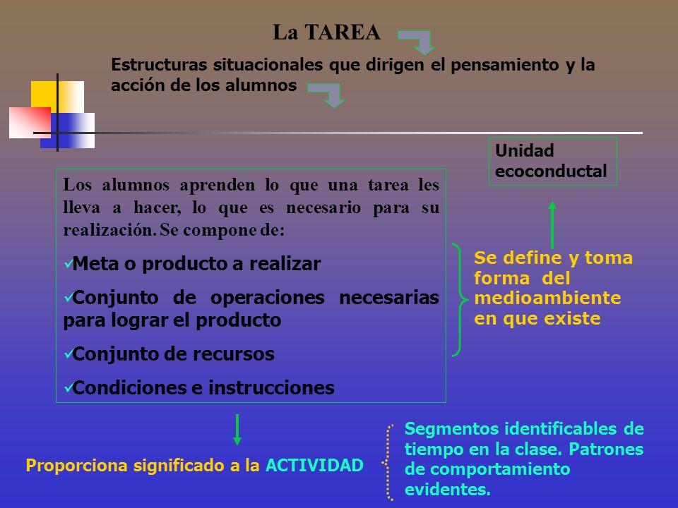 La TAREA Estructuras situacionales que dirigen el pensamiento y la acción de los alumnos. Unidad ecoconductal.
