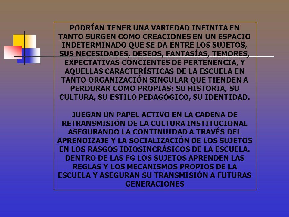 PODRÍAN TENER UNA VARIEDAD INFINITA EN TANTO SURGEN COMO CREACIONES EN UN ESPACIO INDETERMINADO QUE SE DA ENTRE LOS SUJETOS, SUS NECESIDADES, DESEOS, FANTASÍAS, TEMORES, EXPECTATIVAS CONCIENTES DE PERTENENCIA, Y AQUELLAS CARACTERÍSTICAS DE LA ESCUELA EN TANTO ORGANIZACIÓN SINGULAR QUE TIENDEN A PERDURAR COMO PROPIAS: SU HISTORIA, SU CULTURA, SU ESTILO PEDAGÓGICO, SU IDENTIDAD.