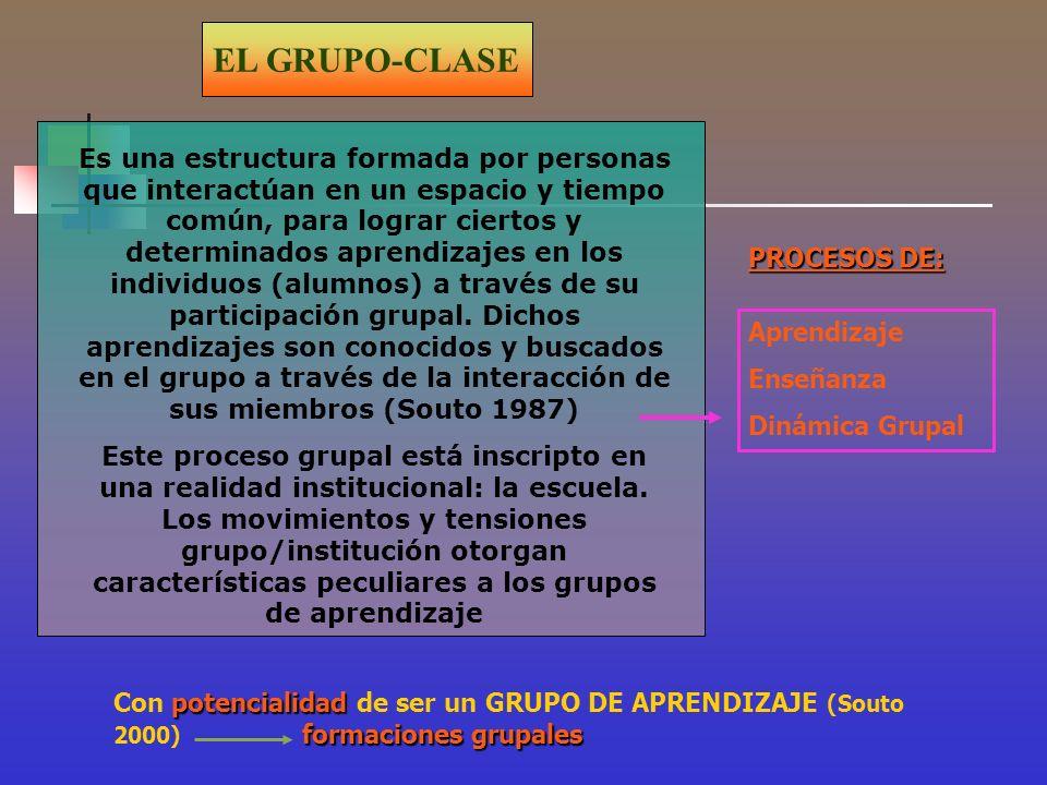 EL GRUPO-CLASE