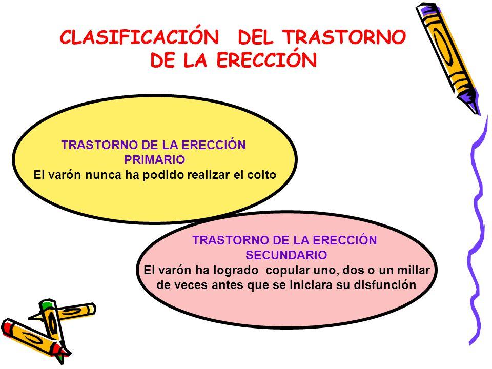 CLASIFICACIÓN DEL TRASTORNO DE LA ERECCIÓN
