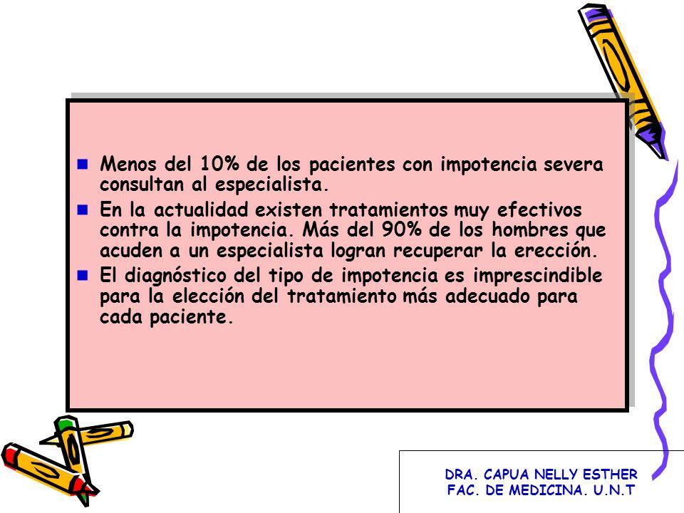 Menos del 10% de los pacientes con impotencia severa consultan al especialista.