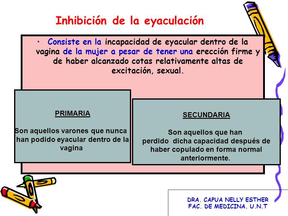Inhibición de la eyaculación