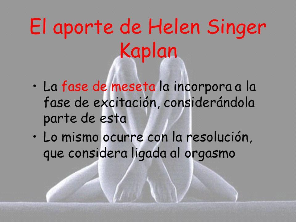 El aporte de Helen Singer Kaplan
