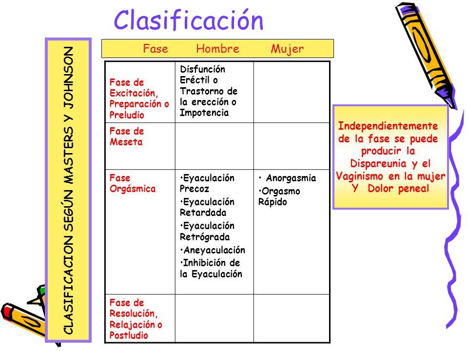 CLASIFICACION SEGÚN MASTERS Y JOHNSON