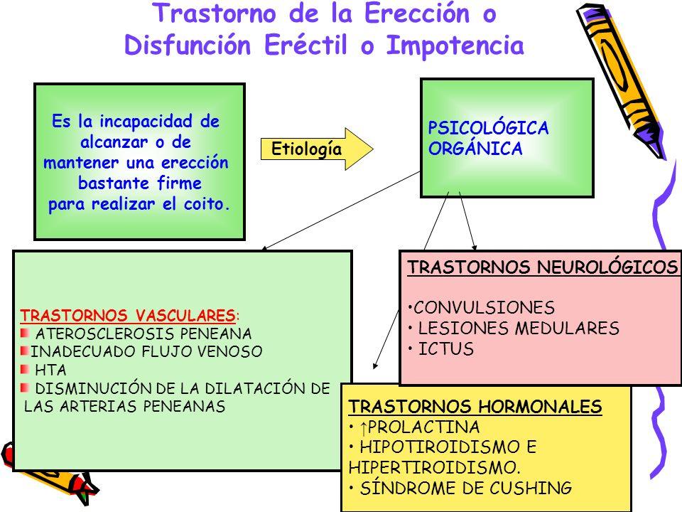 Trastorno de la Erección o Disfunción Eréctil o Impotencia
