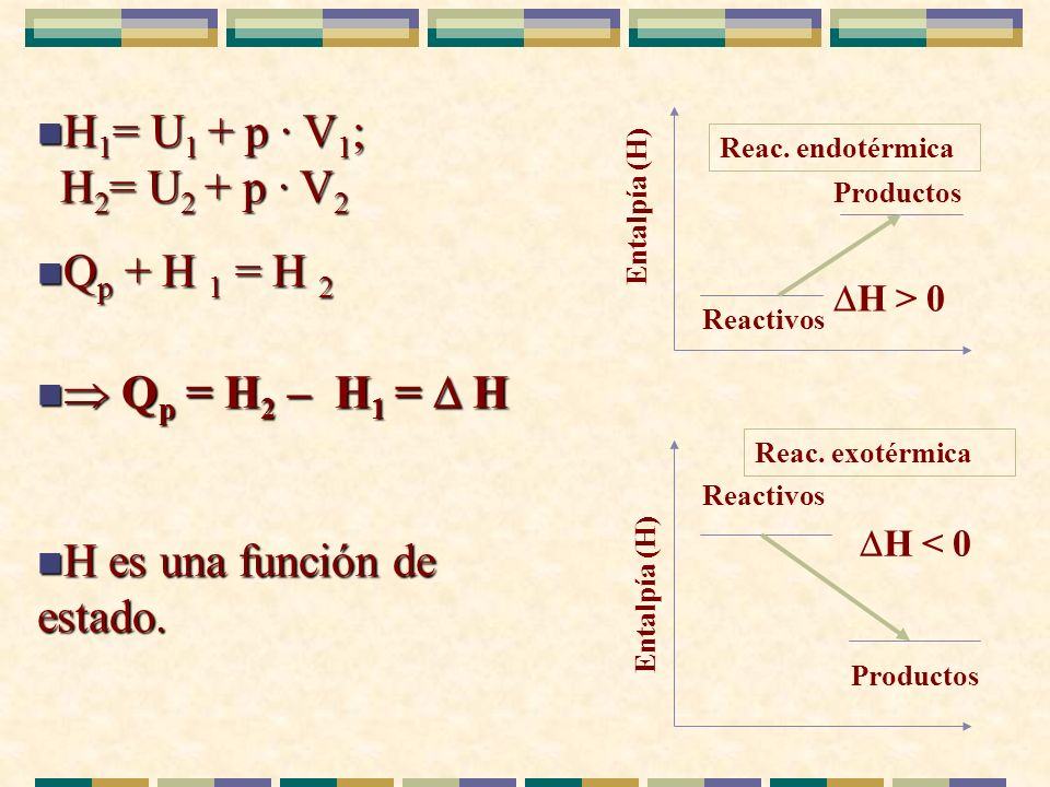 H es una función de estado.