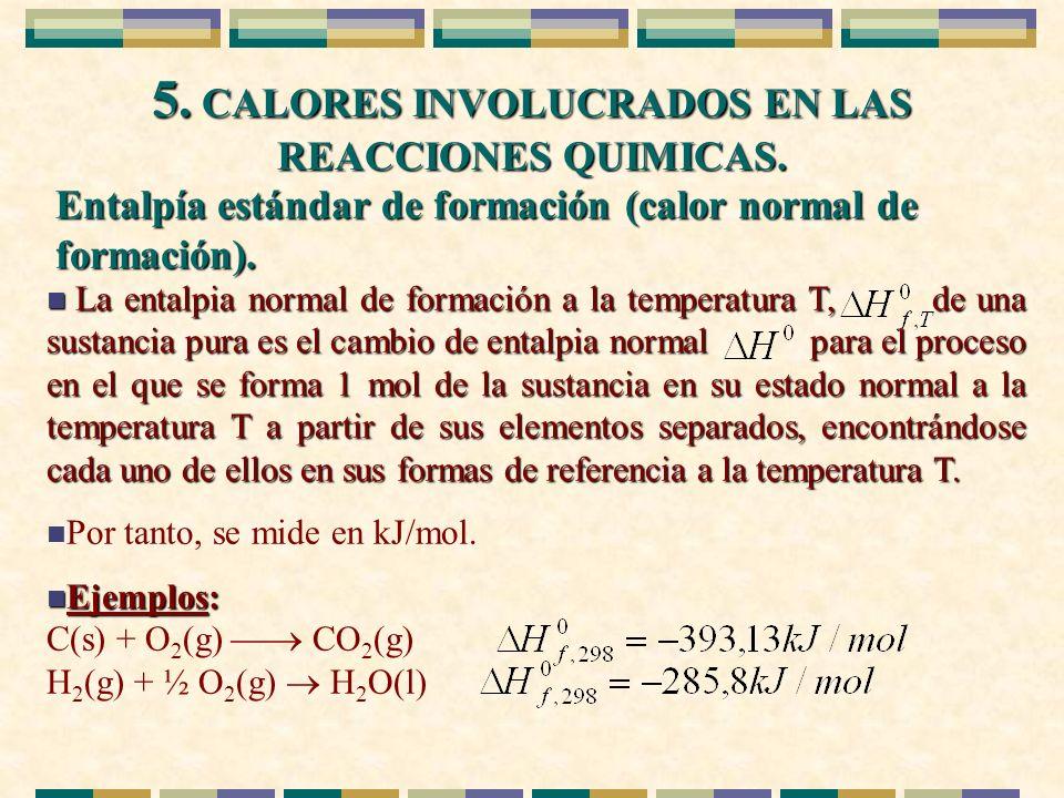 5. CALORES INVOLUCRADOS EN LAS REACCIONES QUIMICAS.