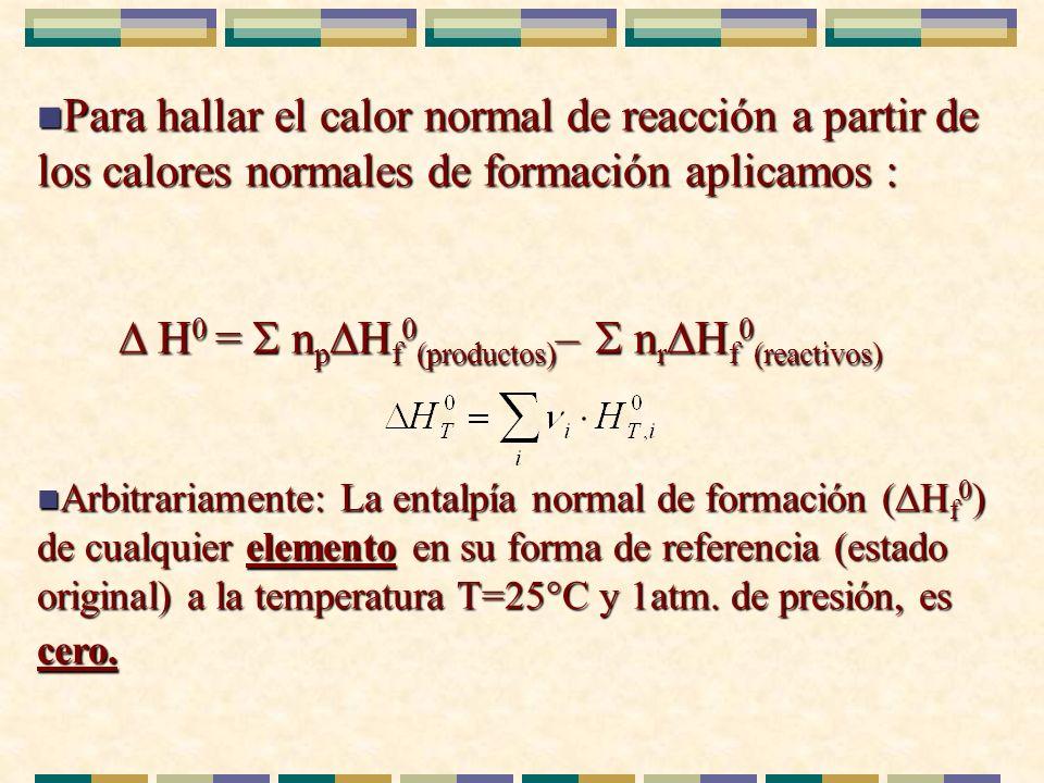  H0 =  npHf0(productos)–  nrHf0(reactivos)