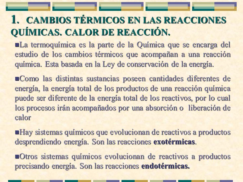 1. CAMBIOS TÉRMICOS EN LAS REACCIONES QUÍMICAS. CALOR DE REACCIÓN.