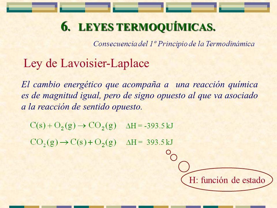 6. LEYES TERMOQUÍMICAS. Ley de Lavoisier-Laplace