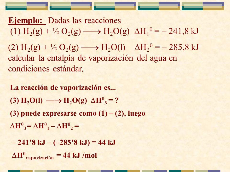 Ejemplo: Dadas las reacciones (1) H2(g) + ½ O2(g)  H2O(g) H10 = – 241,8 kJ