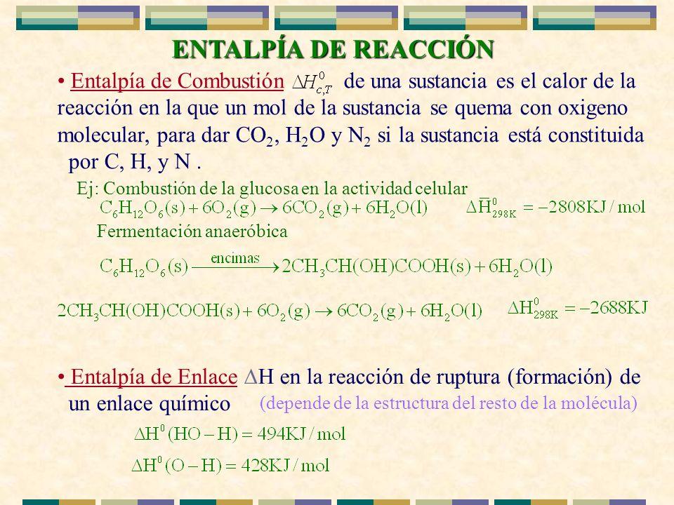ENTALPÍA DE REACCIÓN