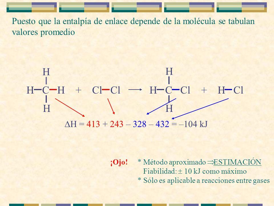 Puesto que la entalpía de enlace depende de la molécula se tabulan valores promedio
