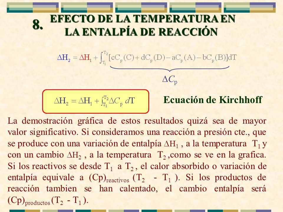 EFECTO DE LA TEMPERATURA EN LA ENTALPÍA DE REACCIÓN
