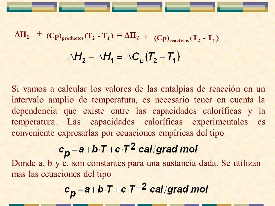 DH1 + = (Cp)productos (T2 - T1 ) DH2. + (Cp)reactivos (T2 - T1 )