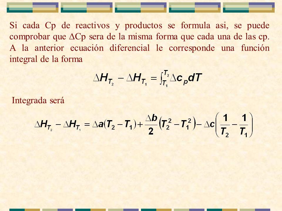 Si cada Cp de reactivos y productos se formula asi, se puede comprobar que Cp sera de la misma forma que cada una de las cp. A la anterior ecuación diferencial le corresponde una función integral de la forma
