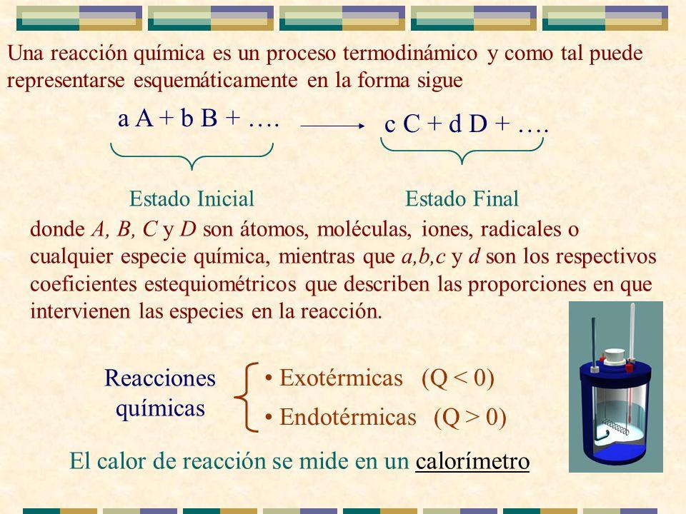Una reacción química es un proceso termodinámico y como tal puede representarse esquemáticamente en la forma sigue