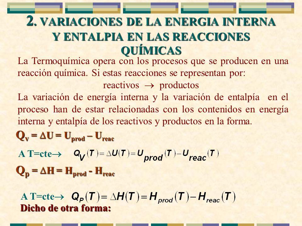 2. VARIACIONES DE LA ENERGIA INTERNA Y ENTALPIA EN LAS REACCIONES QUÍMICAS