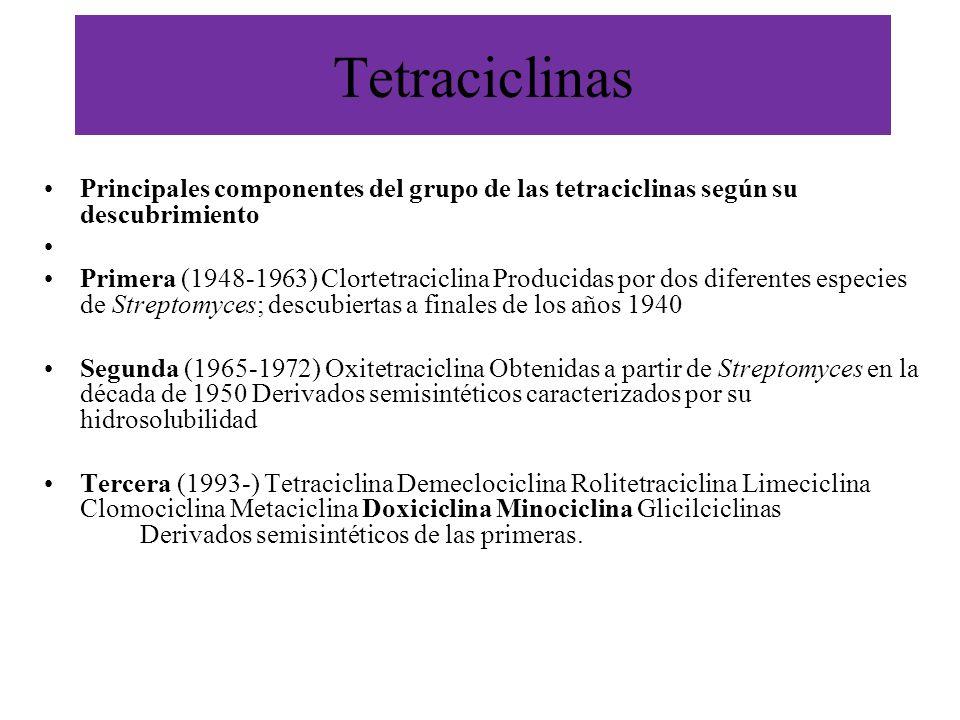 TetraciclinasPrincipales componentes del grupo de las tetraciclinas según su descubrimiento.
