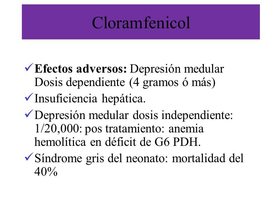 CloramfenicolEfectos adversos: Depresión medular Dosis dependiente (4 gramos ó más) Insuficiencia hepática.