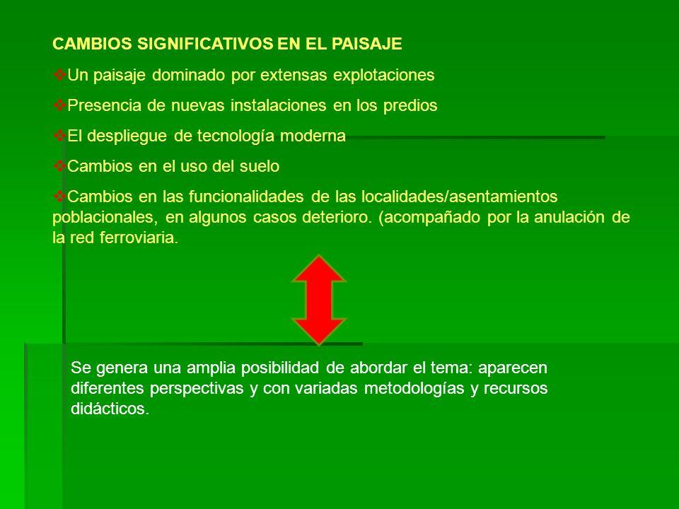 CAMBIOS SIGNIFICATIVOS EN EL PAISAJE