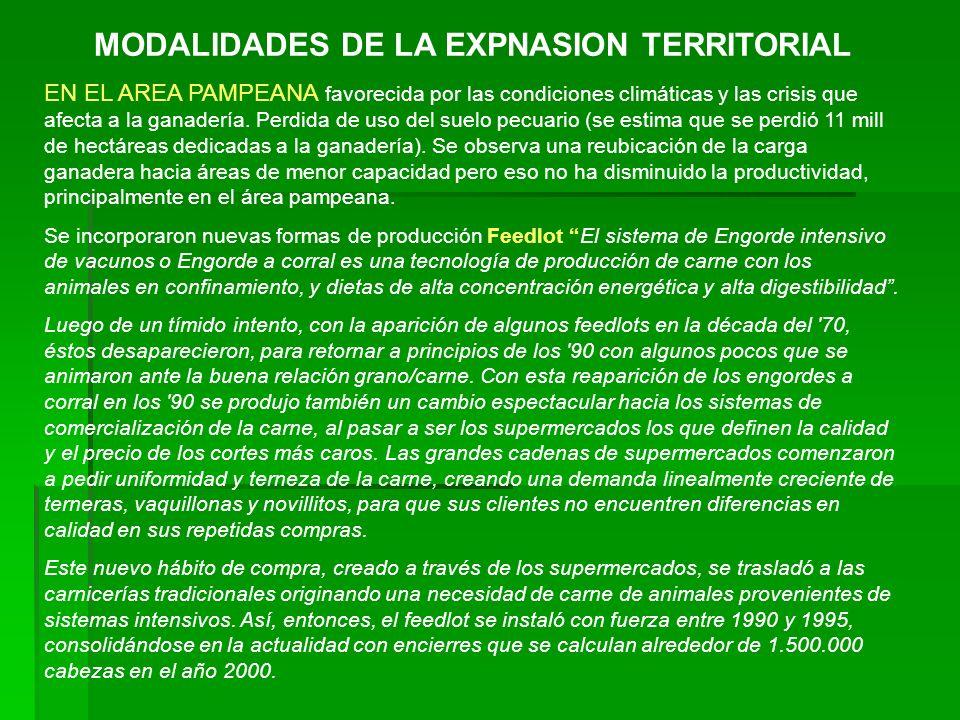 MODALIDADES DE LA EXPNASION TERRITORIAL