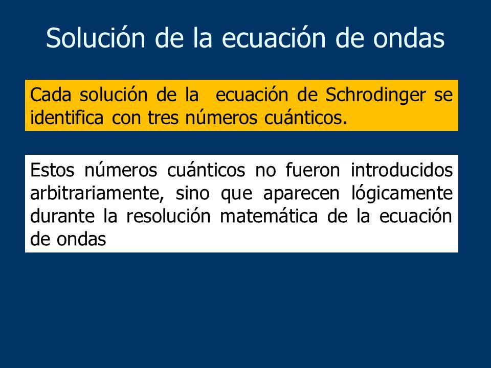 Solución de la ecuación de ondas