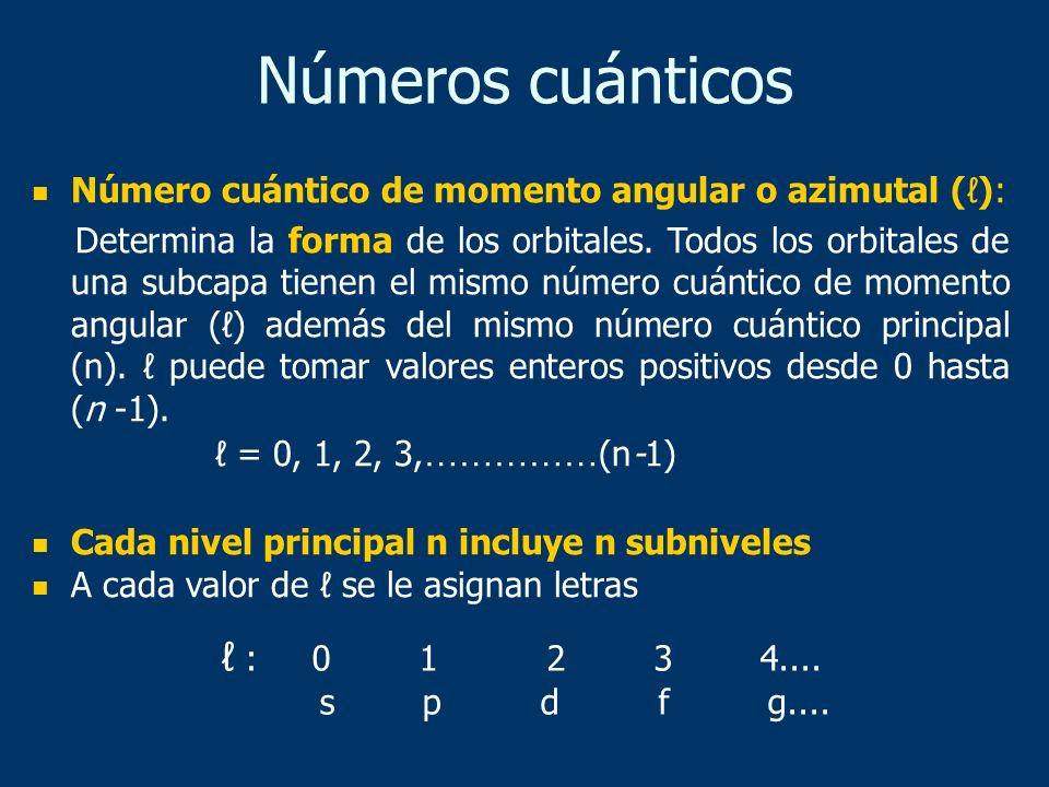 Números cuánticos Número cuántico de momento angular o azimutal (ℓ):