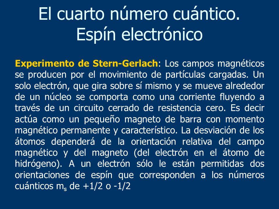 El cuarto número cuántico. Espín electrónico