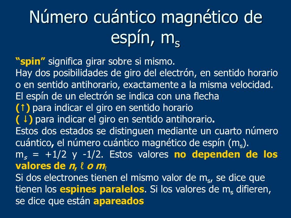 Número cuántico magnético de espín, ms