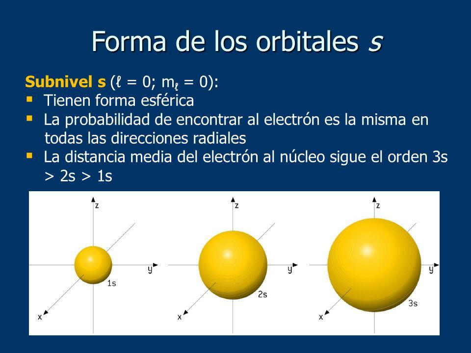 Forma de los orbitales s